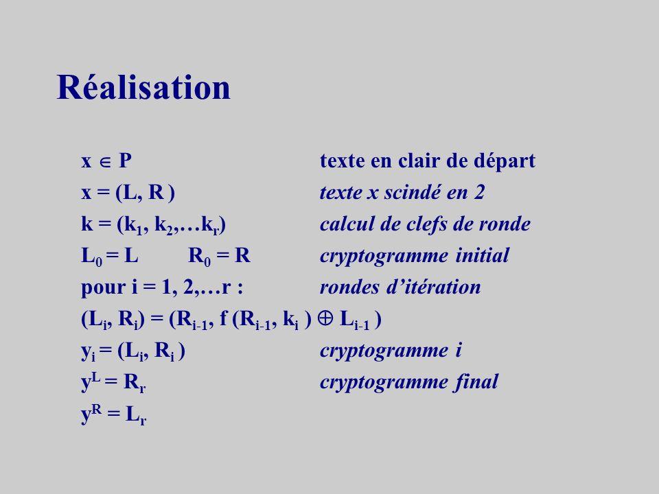 3.Cryptage de Feistel Principe P = C = {0, 1 } n K = {0, 1 } m E : P x C x K P x C E (x, y, k) = (y, f (y, k) x ) f est une fonction de composition de