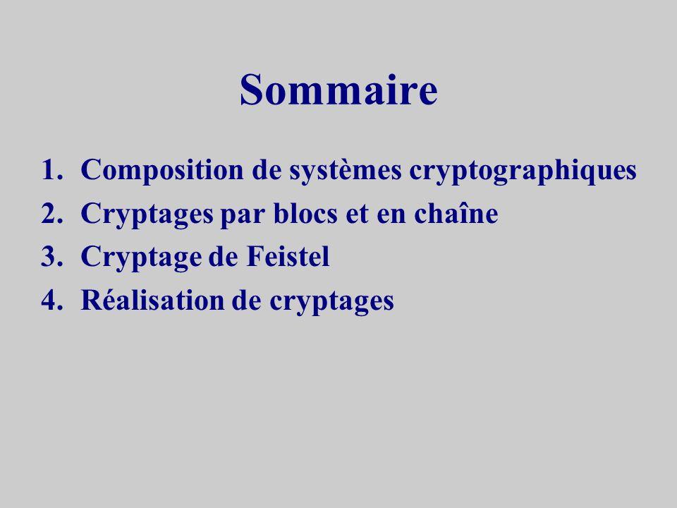 Réalisation x Ptexte en clair de départ x = (L, R )texte x scindé en 2 k = (k 1, k 2,…k r ) calcul de clefs de ronde L 0 = LR 0 = Rcryptogramme initial pour i = 1, 2,…r :rondes ditération (L i, R i ) = (R i-1, f (R i-1, k i ) L i-1 ) y i = (L i, R i )cryptogramme i y L = R r cryptogramme final y R = L r