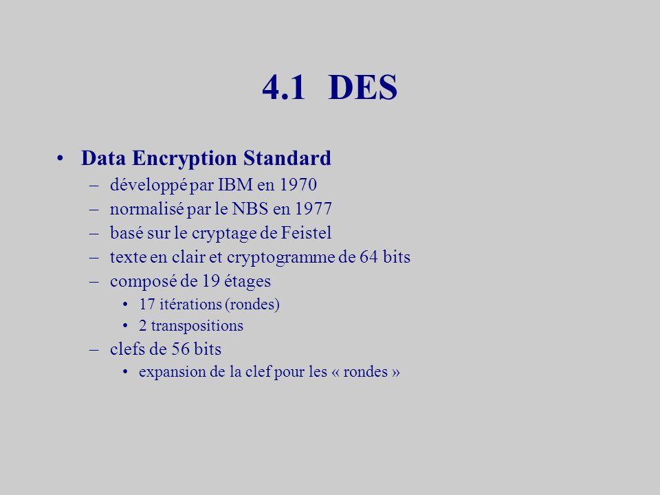 4.Réalisations de cryptages 4.1DES 4.2IDEA 4.3AES