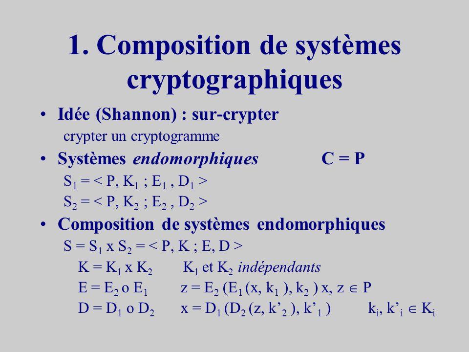 Sommaire 1.Composition de systèmes cryptographiques 2.Cryptages par blocs et en chaîne 3.Cryptage de Feistel 4.Réalisation de cryptages