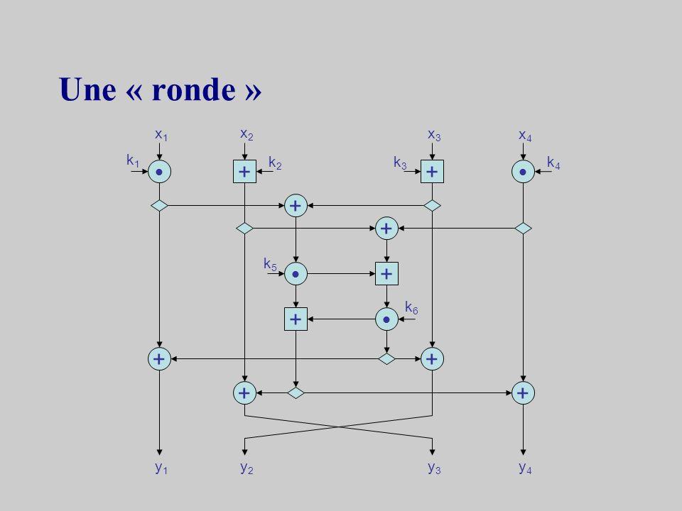 Principe –Cryptage par blocs de 64 bits –Clefs de 128 bits –Cryptage itératif en 8 « rondes » –Utilisation dopérations simples à câbler addition modul