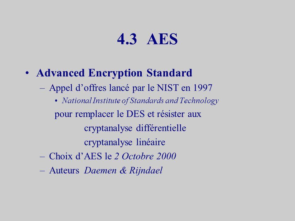 Cryptage it 1 it 2 it 8 ++ k1k1 k2k2 k3k3 k4k4 4 x 16 bits …………………………