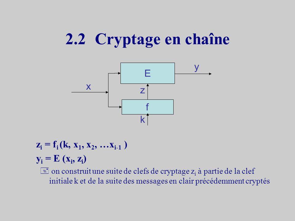 2.2Cryptage en chaîne z i = f i (k, x 1, x 2, …x i-1 ) y i = E (x i, z i ) on construit une suite de clefs de cryptage z i à partie de la clef initiale k et de la suite des messages en clair précédemment cryptés E f x y z k