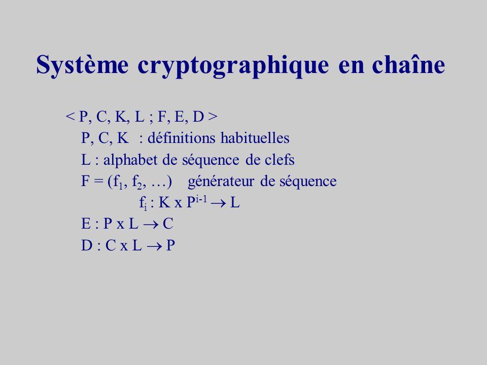 Système cryptographique en chaîne P, C, K : définitions habituelles L : alphabet de séquence de clefs F = (f 1, f 2, …)générateur de séquence f i : K x P i-1 L E : P x L C D : C x L P