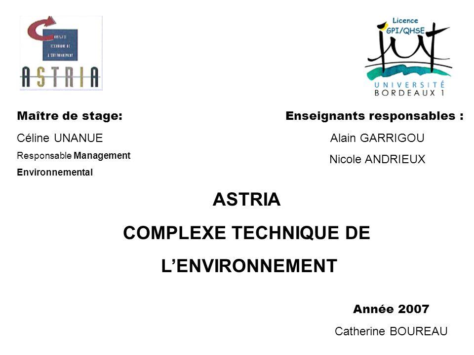 Maître de stage: Céline UNANUE Responsable Management Environnemental Année 2007 Catherine BOUREAU Enseignants responsables : Alain GARRIGOU Nicole ANDRIEUX ASTRIA COMPLEXE TECHNIQUE DE LENVIRONNEMENT