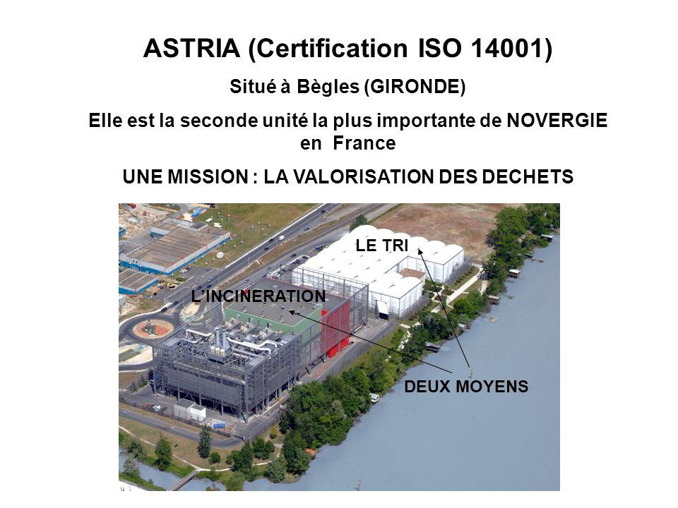 ASTRIA (Certification ISO 14001) Situé à Bègles (GIRONDE) Elle est la seconde unité la plus importante de NOVERGIE en France UNE MISSION : LA VALORISATION DES DECHETS DEUX MOYENS LE TRI LINCINERATION