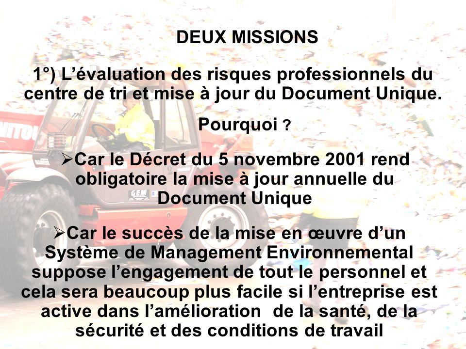 DEUX MISSIONS Car le Décret du 5 novembre 2001 rend obligatoire la mise à jour annuelle du Document Unique 1°) Lévaluation des risques professionnels du centre de tri et mise à jour du Document Unique.