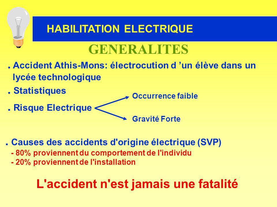 HABILITATION ELECTRIQUE. Accident Athis-Mons: électrocution d un élève dans un lycée technologique. Statistiques. Risque Electrique Occurrence faible
