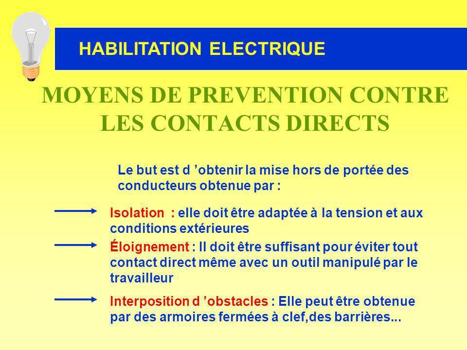 HABILITATION ELECTRIQUE Isolation : elle doit être adaptée à la tension et aux conditions extérieures Éloignement : Il doit être suffisant pour éviter