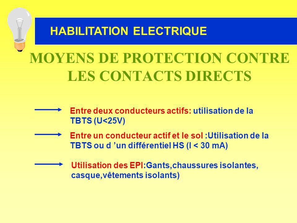 Entre deux conducteurs actifs: utilisation de la TBTS (U<25V) Entre un conducteur actif et le sol :Utilisation de la TBTS ou d un différentiel HS (I <