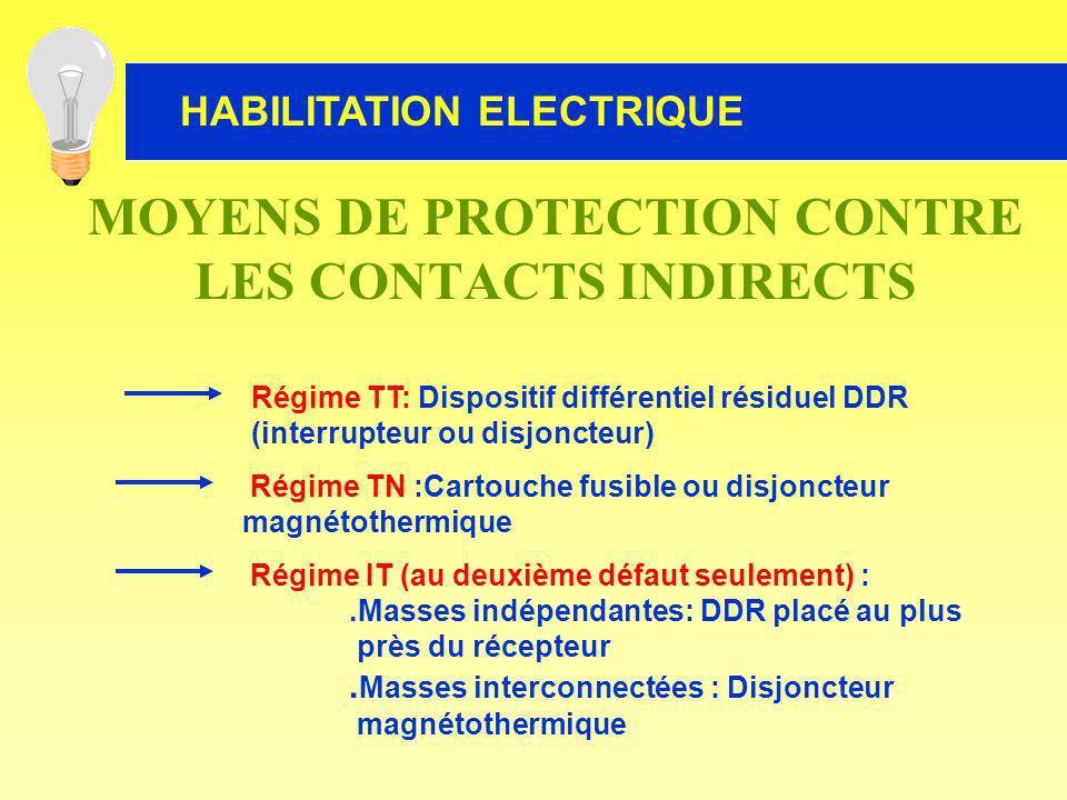 Régime TT: Dispositif différentiel résiduel DDR (interrupteur ou disjoncteur) Régime TN :Cartouche fusible ou disjoncteur magnétothermique Régime IT (