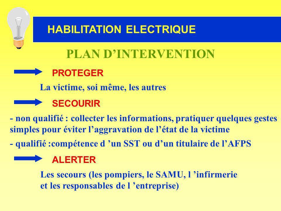 HABILITATION ELECTRIQUE PLAN DINTERVENTION PROTEGER La victime, soi même, les autres Les secours (les pompiers, le SAMU, l infirmerie et les responsab