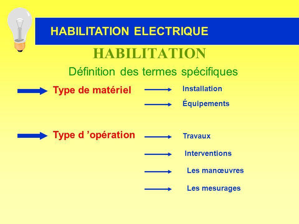 Définition des termes spécifiques Type de matériel Installation Équipements Type d opération Travaux Interventions HABILITATION Les manœuvres Les mesu