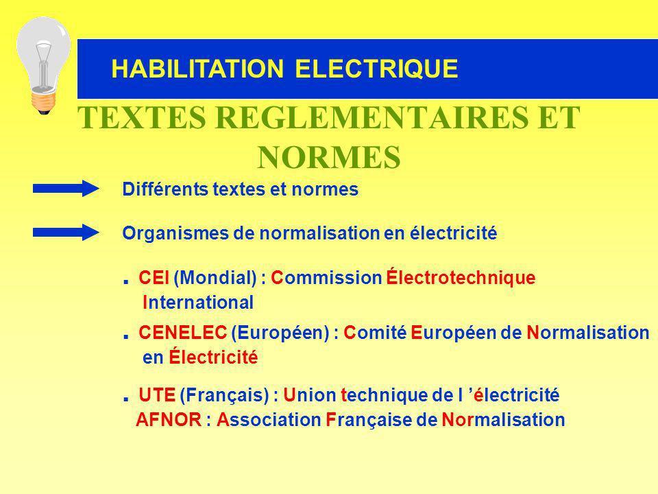 HABILITATION ELECTRIQUE Différents textes et normes Organismes de normalisation en électricité. CEI (Mondial) : Commission Électrotechnique Internatio
