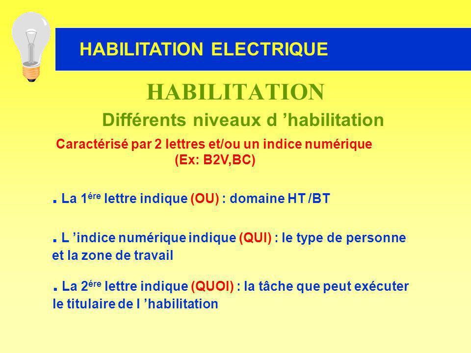 Différents niveaux d habilitation Caractérisé par 2 lettres et/ou un indice numérique (Ex: B2V,BC). La 1 ére lettre indique (OU) : domaine HT /BT. L i