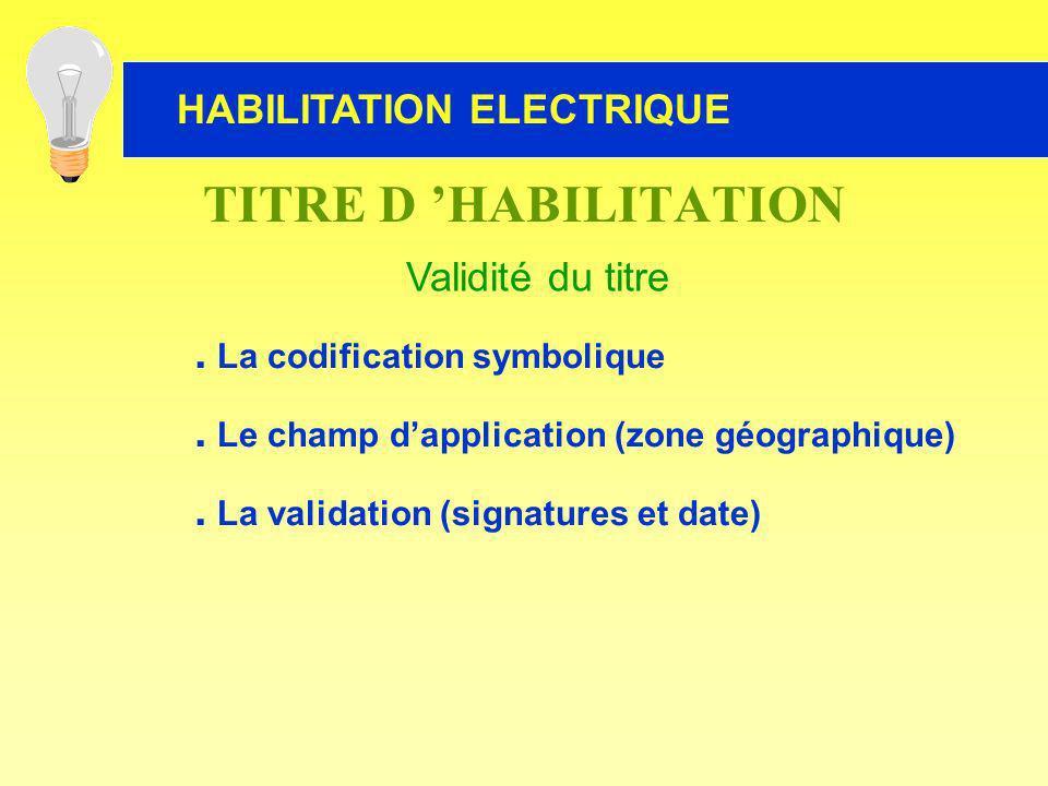 Validité du titre. La codification symbolique. Le champ dapplication (zone géographique). La validation (signatures et date) TITRE D HABILITATION