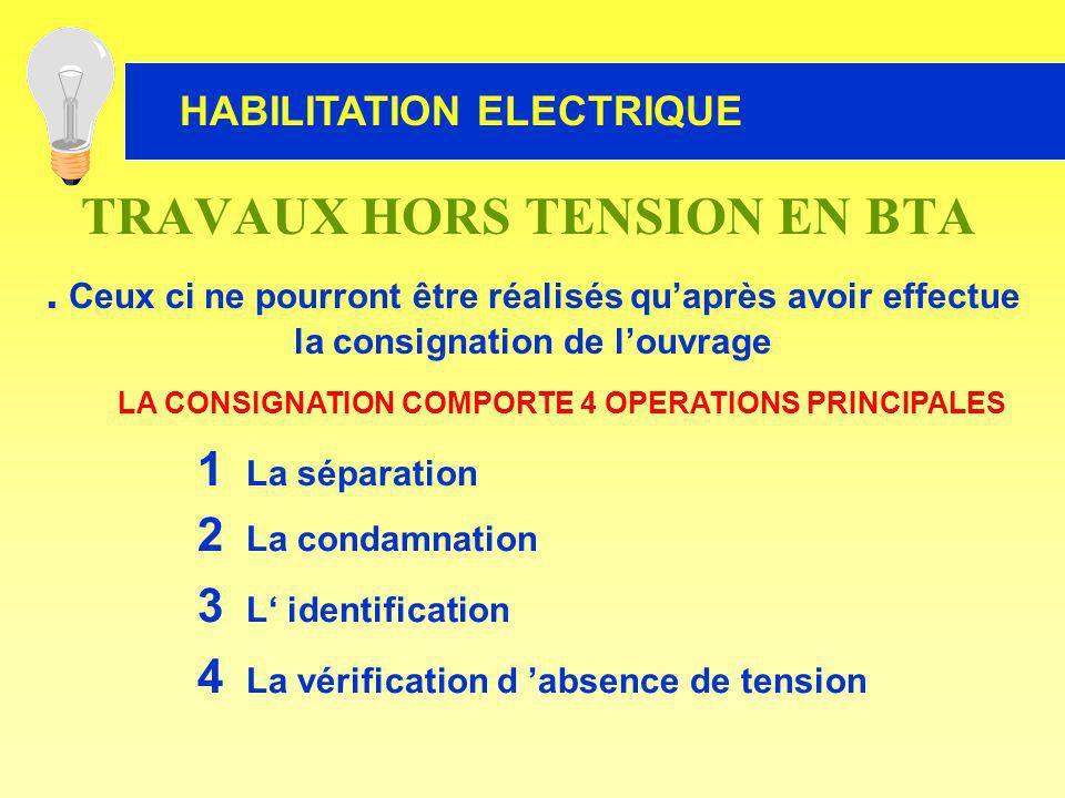 HABILITATION ELECTRIQUE. Ceux ci ne pourront être réalisés quaprès avoir effectue la consignation de louvrage LA CONSIGNATION COMPORTE 4 OPERATIONS PR