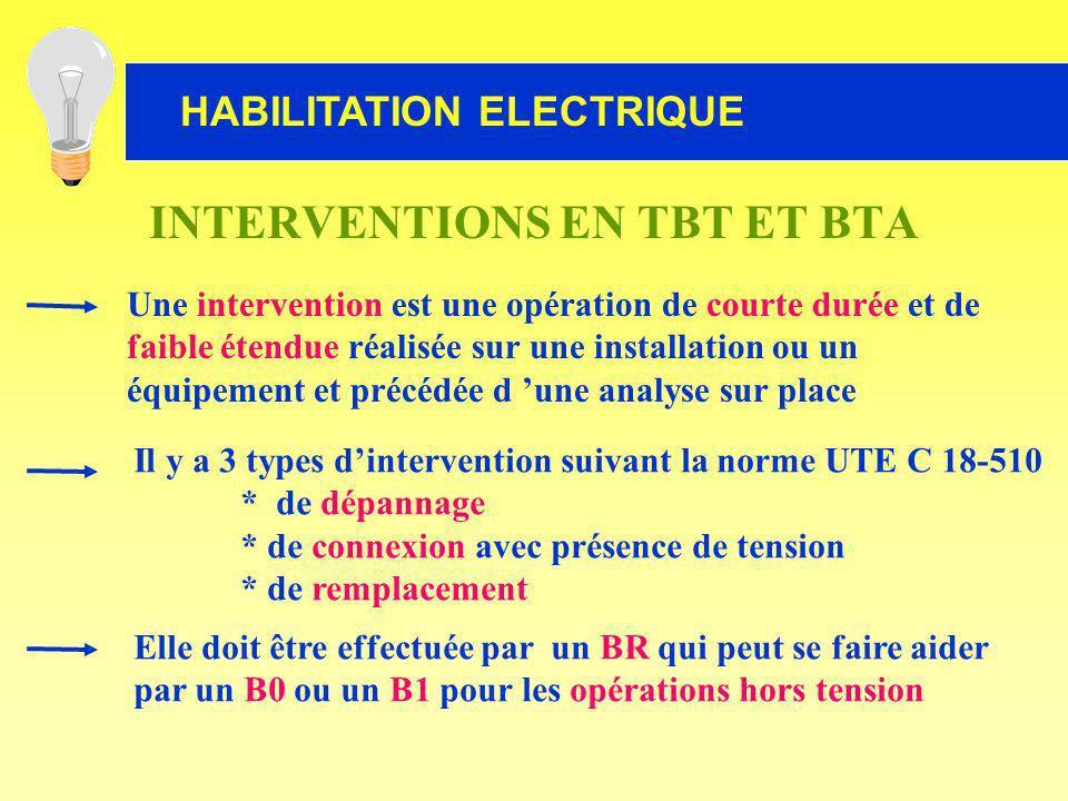 INTERVENTIONS EN TBT ET BTA Une intervention est une opération de courte durée et de faible étendue réalisée sur une installation ou un équipement et