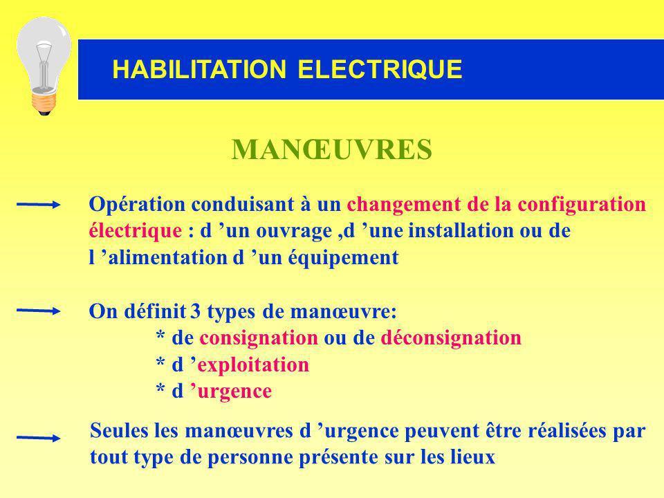 MANŒUVRES Opération conduisant à un changement de la configuration électrique : d un ouvrage,d une installation ou de l alimentation d un équipement O