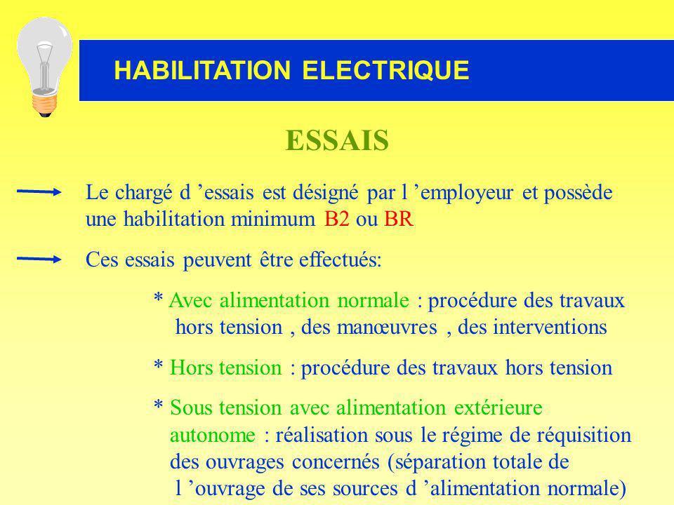 ESSAIS Le chargé d essais est désigné par l employeur et possède une habilitation minimum B2 ou BR Ces essais peuvent être effectués: * Avec alimentat