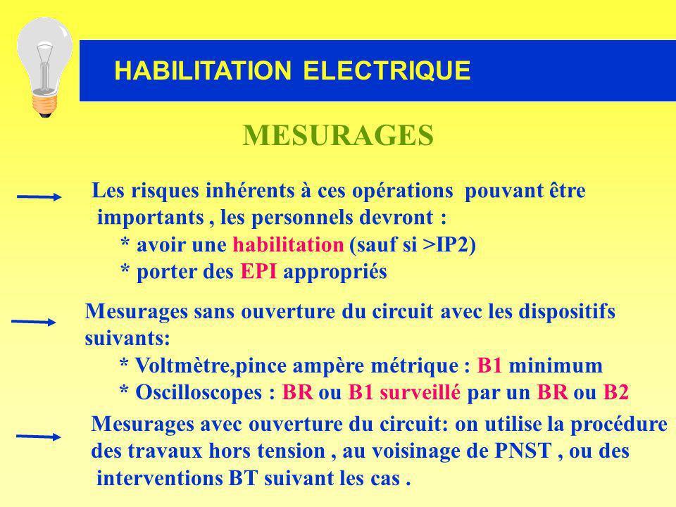 HABILITATION ELECTRIQUE MESURAGES Les risques inhérents à ces opérations pouvant être importants, les personnels devront : * avoir une habilitation (s