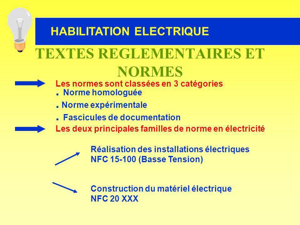 Les normes sont classées en 3 catégories. Norme homologuée. Norme expérimentale. Fascicules de documentation Les deux principales familles de norme en