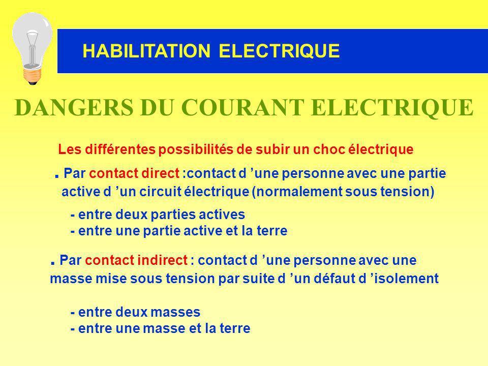 HABILITATION ELECTRIQUE Les différentes possibilités de subir un choc électrique. Par contact direct :contact d une personne avec une partie active d