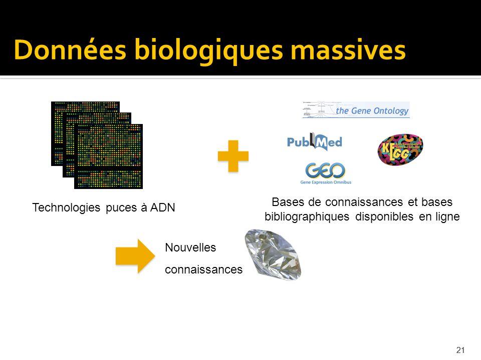 21 Technologies puces à ADN Nouvelles connaissances Bases de connaissances et bases bibliographiques disponibles en ligne Données biologiques massives