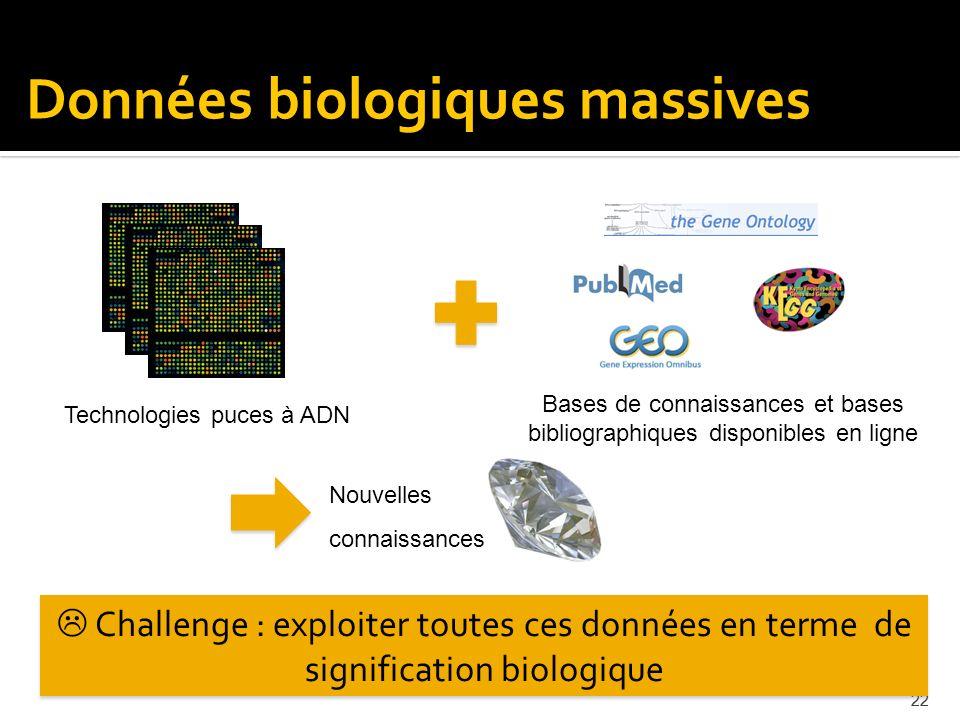 22 Technologies puces à ADN Nouvelles connaissances Bases de connaissances et bases bibliographiques disponibles en ligne Données biologiques massives