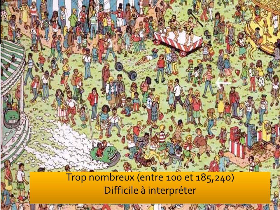 28 11/03/201428 Trop nombreux (entre 100 et 185,240) Difficile à interpréter Trop nombreux (entre 100 et 185,240) Difficile à interpréter