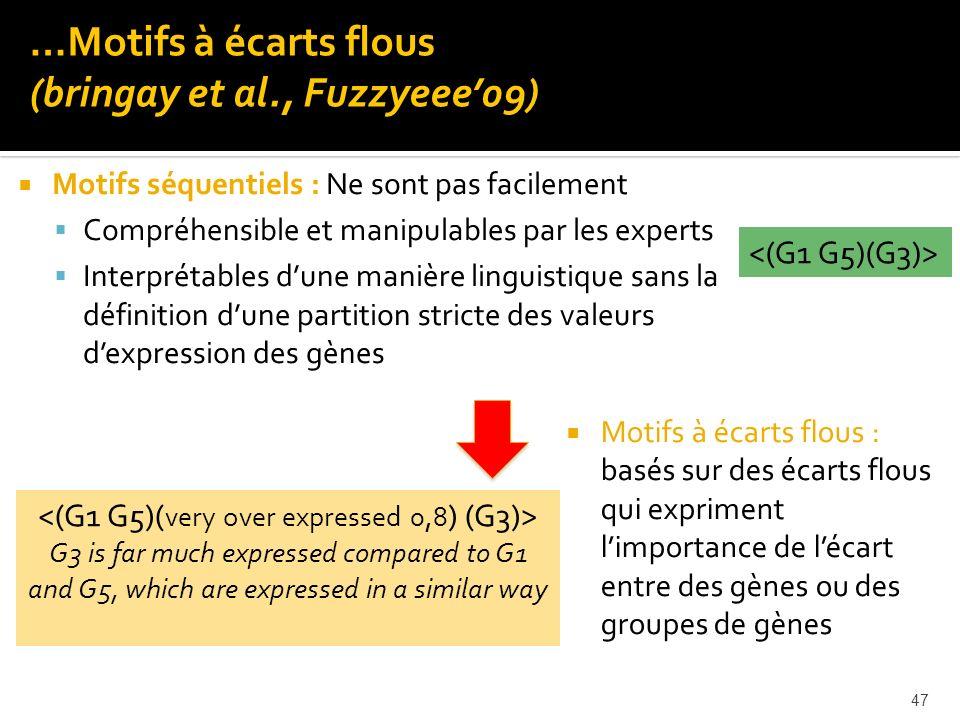 47 Motifs à écarts flous : basés sur des écarts flous qui expriment limportance de lécart entre des gènes ou des groupes de gènes G3 is far much expre
