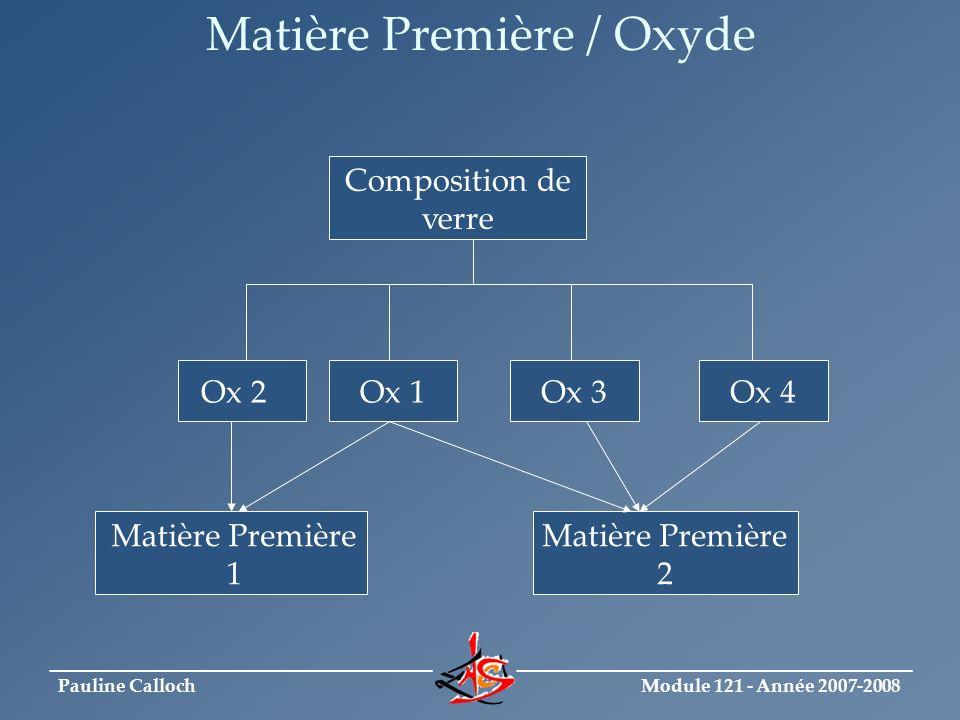 Module 121 - Année 2007-2008 _____________________________ ______________________________ Pauline Calloch Matière Première / Oxyde Composition de verr