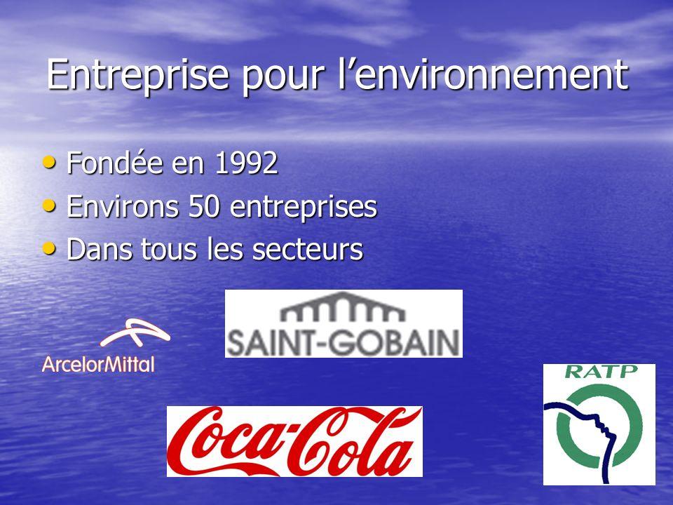 Entreprise pour lenvironnement Fondée en 1992 Fondée en 1992 Environs 50 entreprises Environs 50 entreprises Dans tous les secteurs Dans tous les sect
