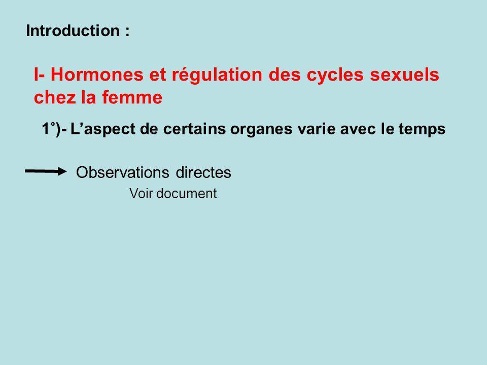 Introduction : I- Hormones et régulation des cycles sexuels chez la femme 1°)- Laspect de certains organes varie avec le temps Observations directes Voir document