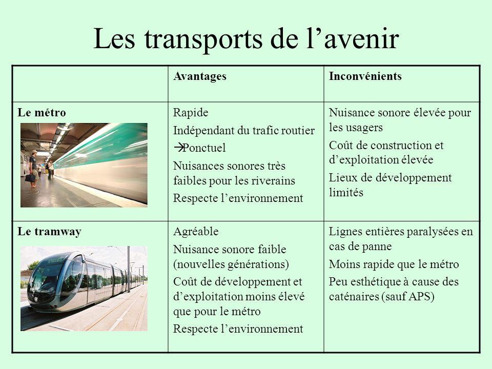 Les transports de lavenir AvantagesInconvénients Le métroRapide Indépendant du trafic routier Ponctuel Nuisances sonores très faibles pour les riverai