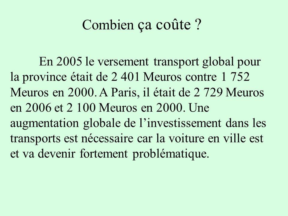 Combien ça coûte ? En Province En 2005 le versement transport global pour la province était de 2 401 Meuros contre 1 752 Meuros en 2000. A Paris, il é