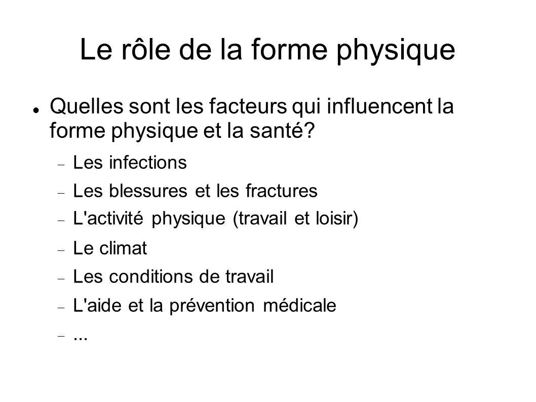 Le rôle de la forme physique Quelles sont les facteurs qui influencent la forme physique et la santé.
