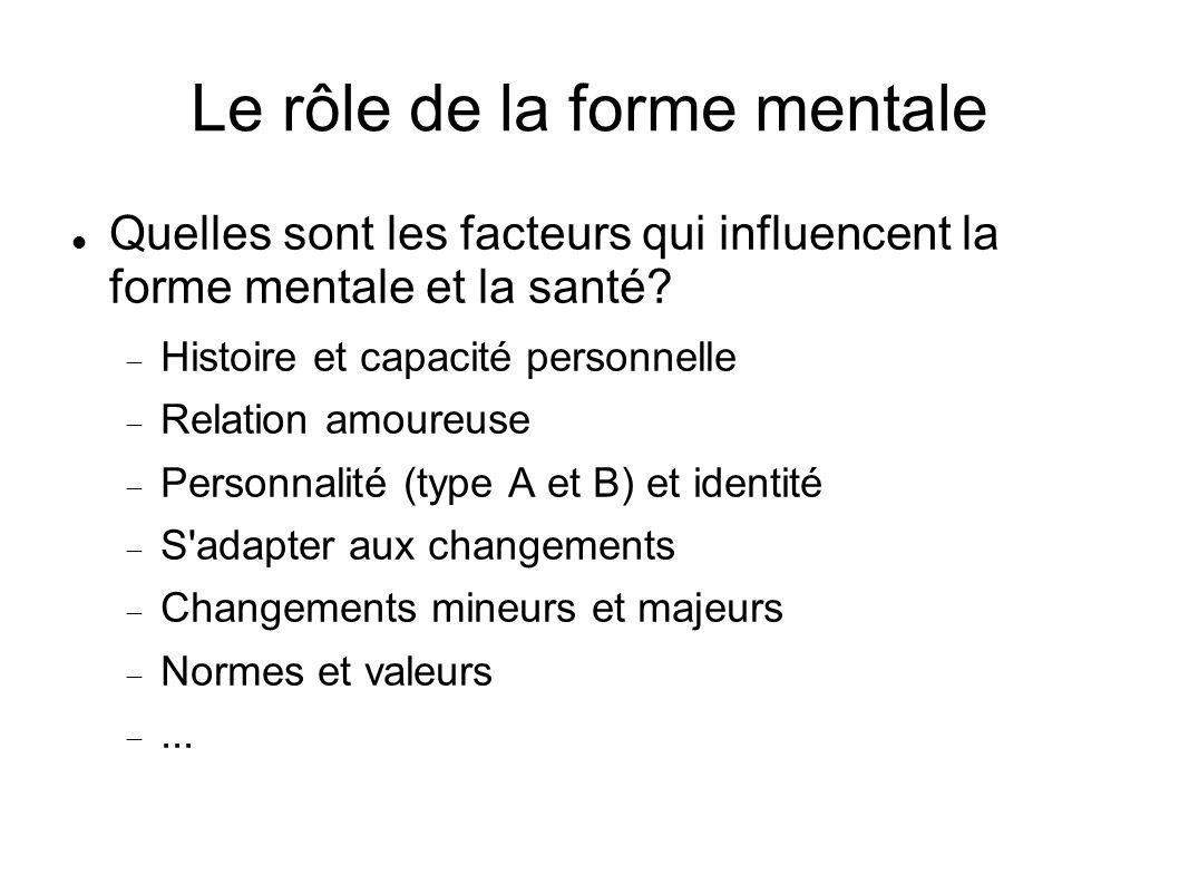 Le rôle de la forme mentale Quelles sont les facteurs qui influencent la forme mentale et la santé.