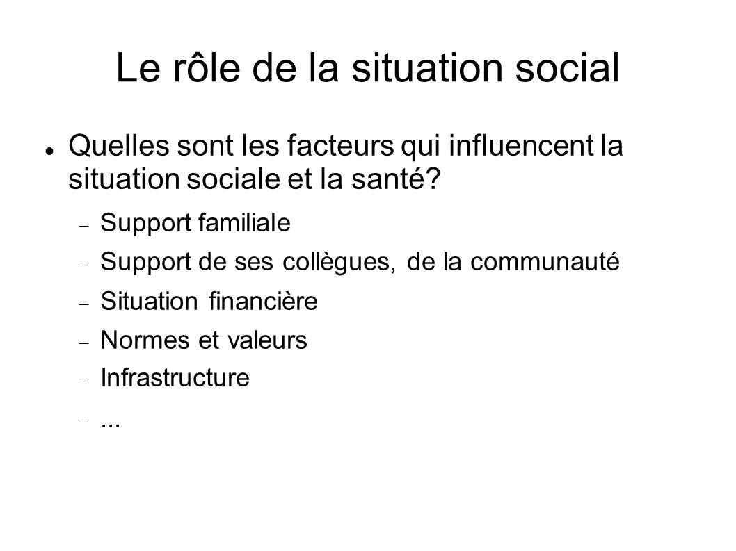 Le rôle de la situation social Quelles sont les facteurs qui influencent la situation sociale et la santé.