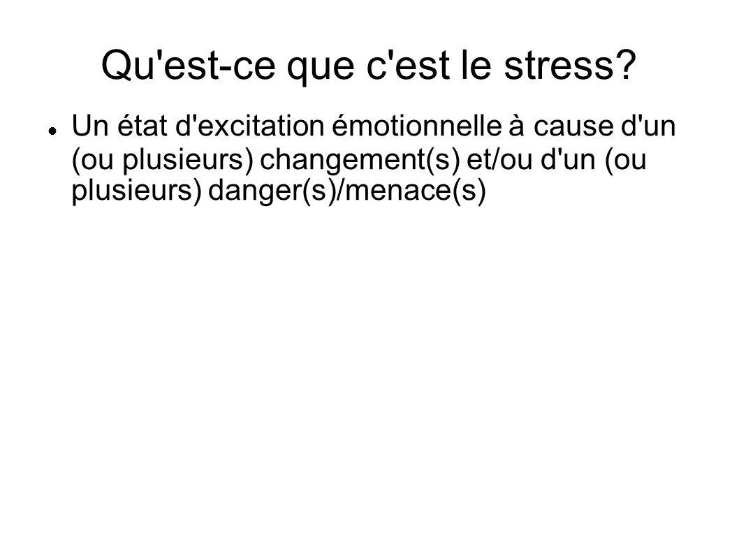 Un état d excitation émotionnelle à cause d un (ou plusieurs) changement(s) et/ou d un (ou plusieurs) danger(s)/menace(s)