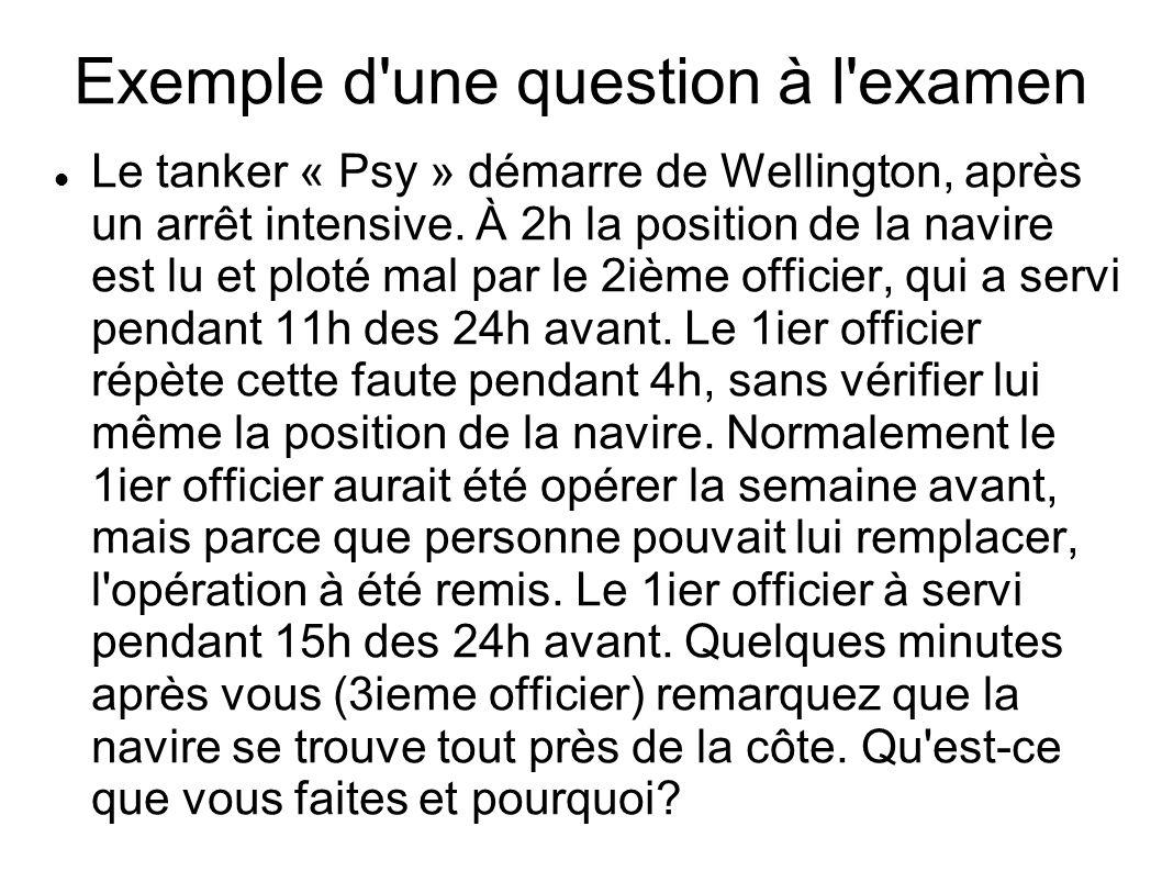 Exemple d une question à l examen Le tanker « Psy » démarre de Wellington, après un arrêt intensive.