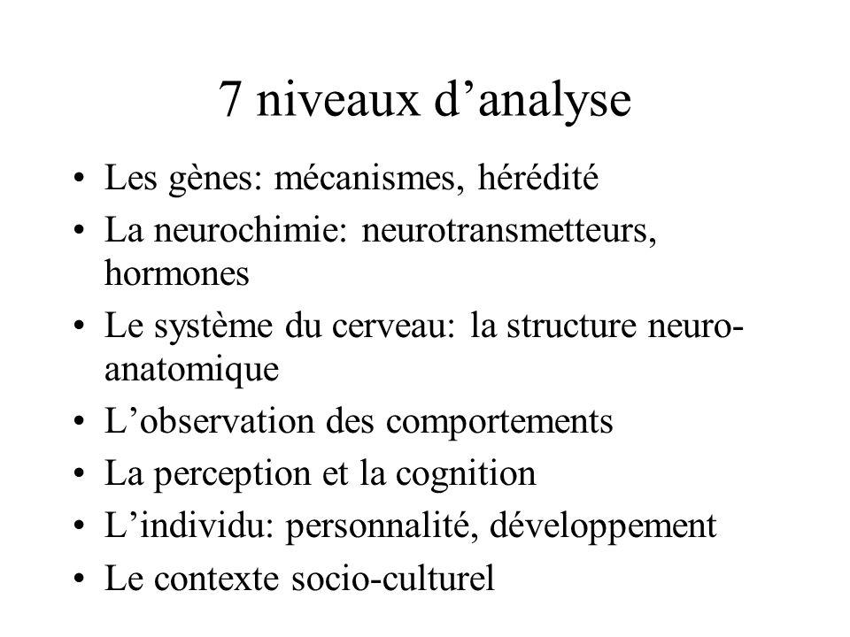 7 niveaux danalyse Les gènes: mécanismes, hérédité La neurochimie: neurotransmetteurs, hormones Le système du cerveau: la structure neuro- anatomique