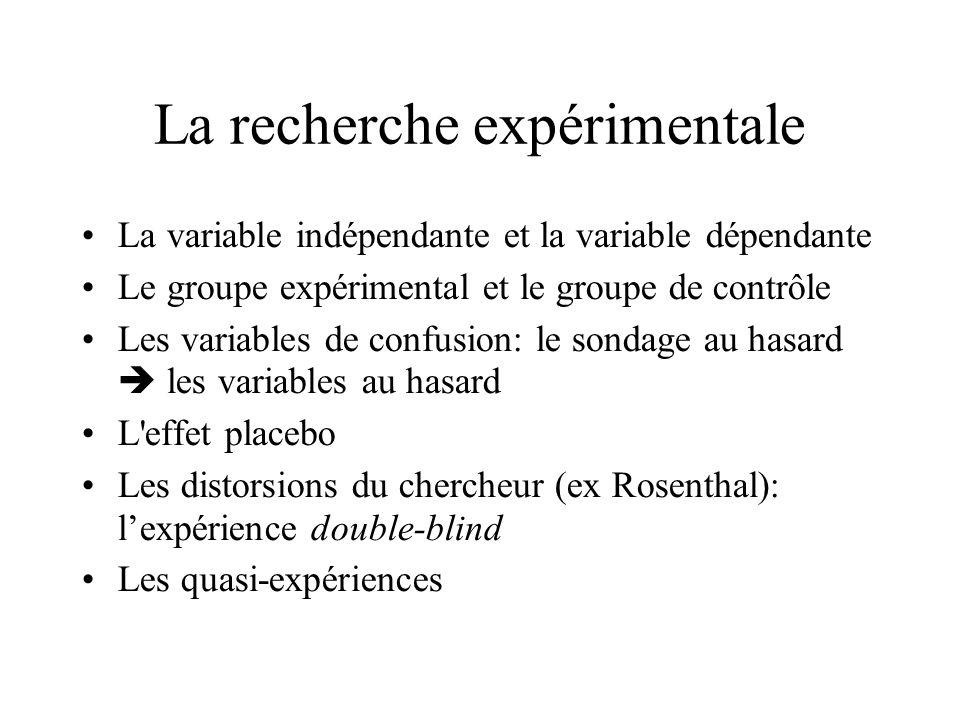 La recherche expérimentale La variable indépendante et la variable dépendante Le groupe expérimental et le groupe de contrôle Les variables de confusi