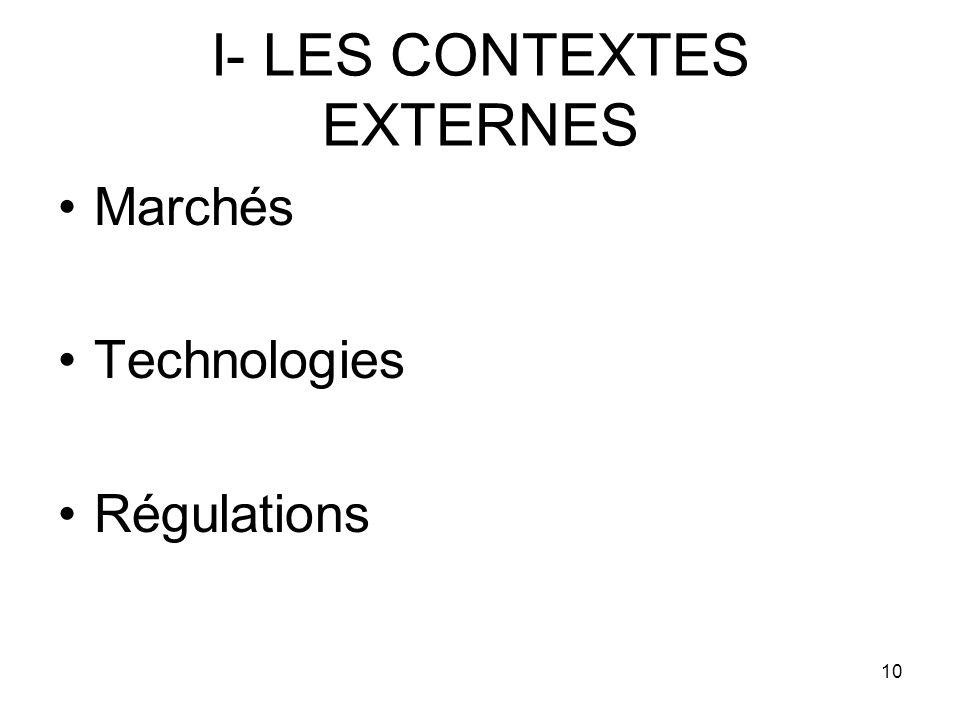 10 I- LES CONTEXTES EXTERNES Marchés Technologies Régulations