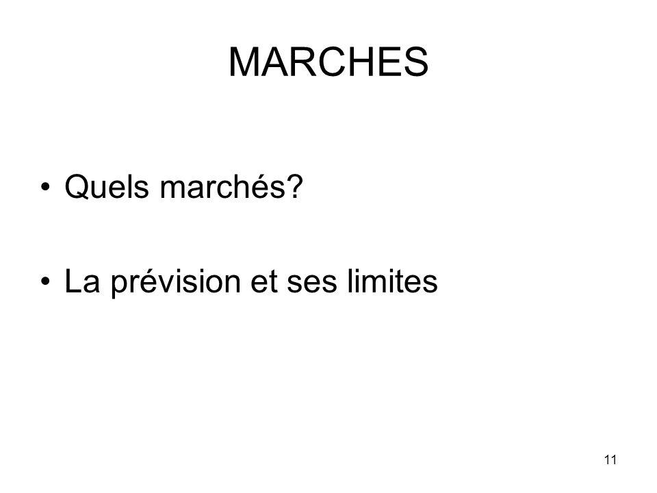 11 MARCHES Quels marchés? La prévision et ses limites