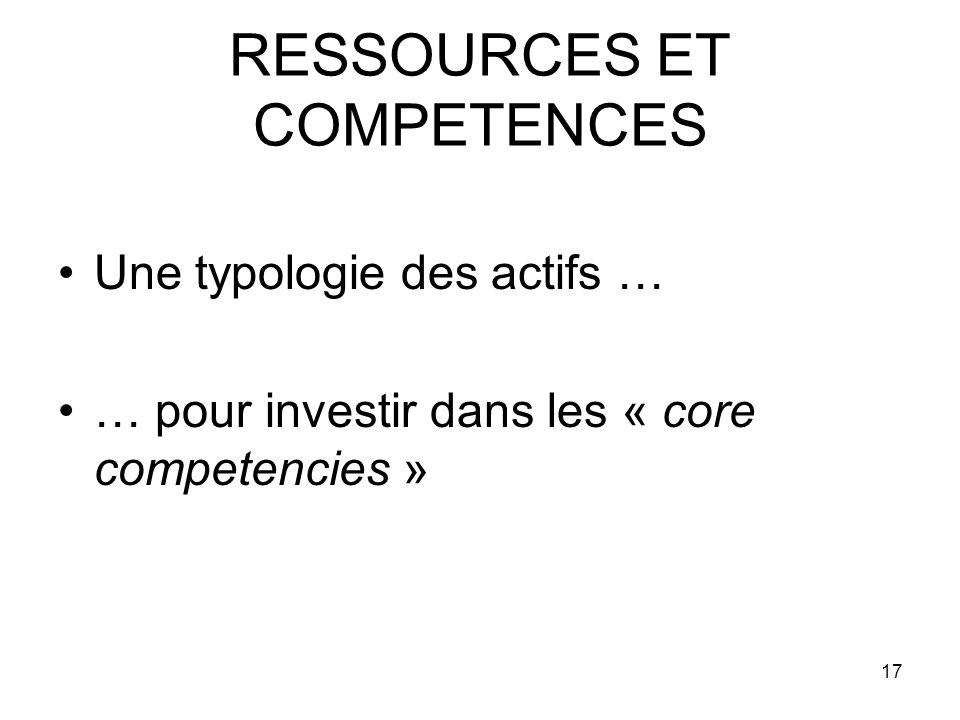 17 RESSOURCES ET COMPETENCES Une typologie des actifs … … pour investir dans les « core competencies »
