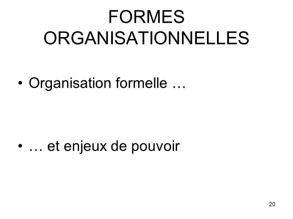 20 FORMES ORGANISATIONNELLES Organisation formelle … … et enjeux de pouvoir