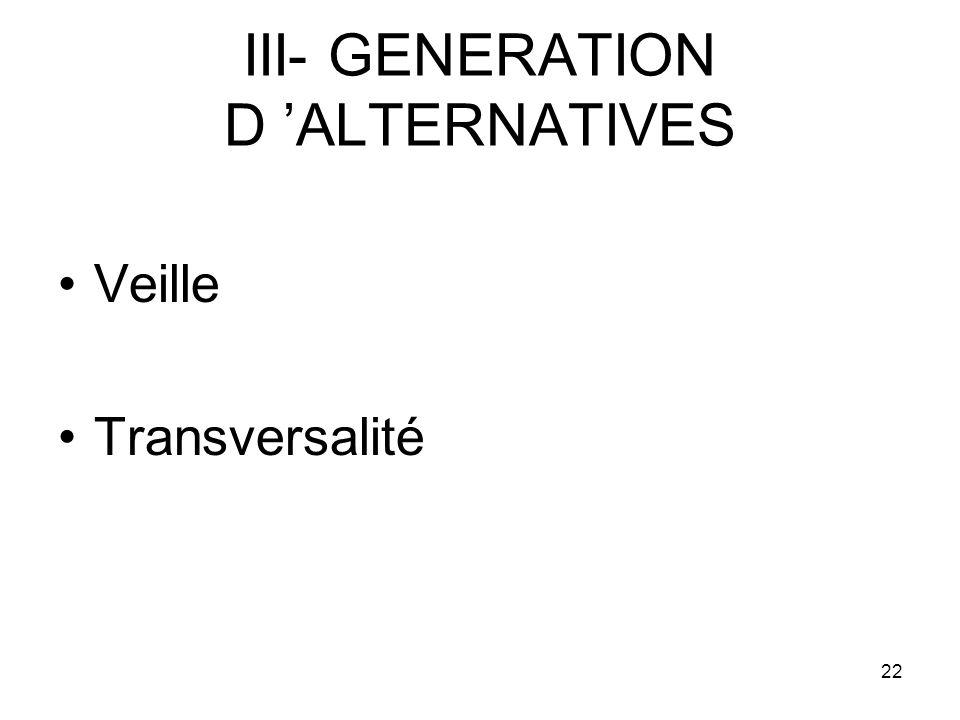 22 III- GENERATION D ALTERNATIVES Veille Transversalité