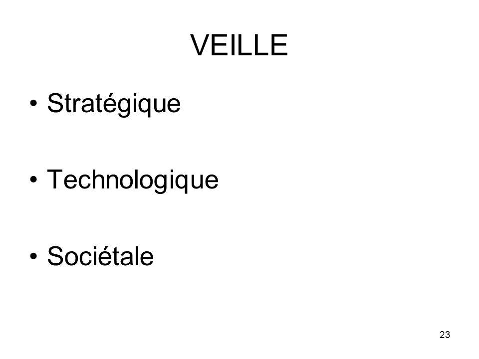 23 VEILLE Stratégique Technologique Sociétale