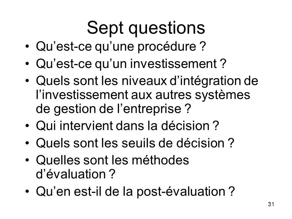 31 Sept questions Quest-ce quune procédure . Quest-ce quun investissement .